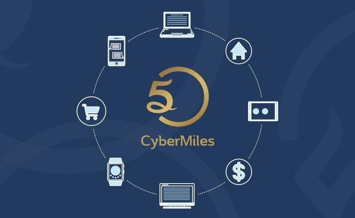 Image result for ICO CYBER MILES
