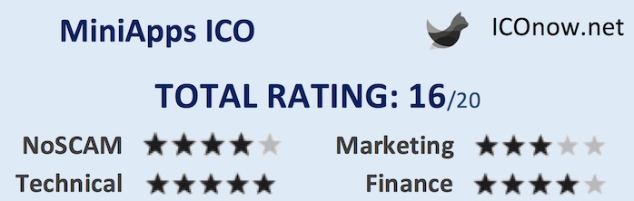 miniapps ico rating